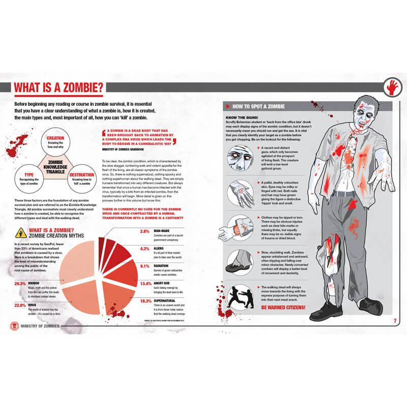 Haynes - Zombie Survival Manual