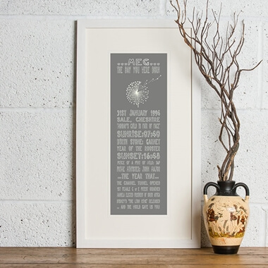 21st Birthday 'The Day You Were Born' Personalised Print