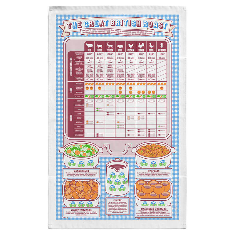 Great British Roast Tea Towel