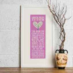 18th Birthday 'The Day You Were Born' Personalised Print